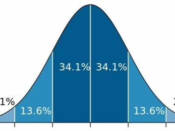 When behaviour is plotted in a Gaussian curve, most conduct will be in the dark blue area: The majority will never kill anyone. At the extreme edges lie behaviours that will be exhibited by 0.1 percent. This is where mass murderers are found. (Illustration: Mwtoews/Wikimedia Creative Commons)