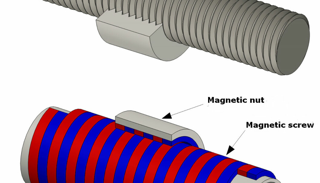 The magnetic screw works just like a screw and a nut, where the screw's thread is formed with the aid of magnets. This means there is no physical contact between the magnetic screw and the magnetic nut. The linear movement of the nut along the screw – generated when waves move an arm that is connected to the nut and which floats on the surface of the sea water  -- makes the screw rotate and this can drive an electrical generator. Potentially, this results in a very small loss of energy, unlike other methods of transforming linear movements into rotary movements. (Illustration: Aalborg University)