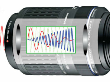 The device functions almost like a sophisticated lens for a digital camera. Here, infrared light is converted to light that can be detected by the camera's image sensor. (Illustration: DTU Fotonik)