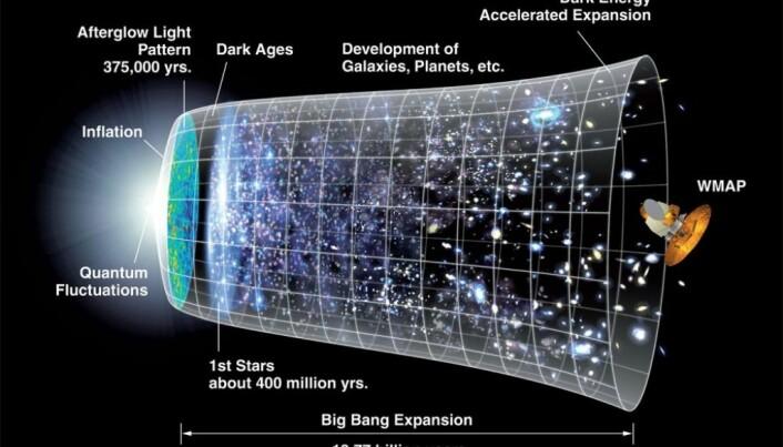 Prestigious prize for expanded universe