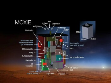 The illustration shows the construction of the MOXIE instrument. If all goes according to the plan, MOXIE will be brewing oxygen on Mars six years from now. (Illustration: NASA)