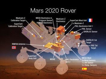 The MOXIE instrument will sit aboard the unmanned vehicle. Scientists from the University of Copenhagen are also involved in building one of the other instruments on board the vehicle, the so-called Mastcam-Z. (Illustration: NASA)