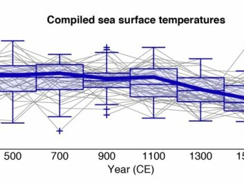 The combined global sea surface temperature shown by the thick blue line with all the individual records shown by grey lines. The ocean gradually cooled over the last 2,000 years, and reached its coolest temperatures during the Little Ice Age, between 1500 and 1700 CE. This was only interrupted by the industrial revolution of Europe sometime in the 1800s. (Illustration: McGregor et al)