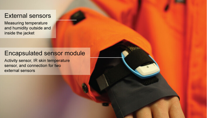 Intelligent clothing for extreme weather