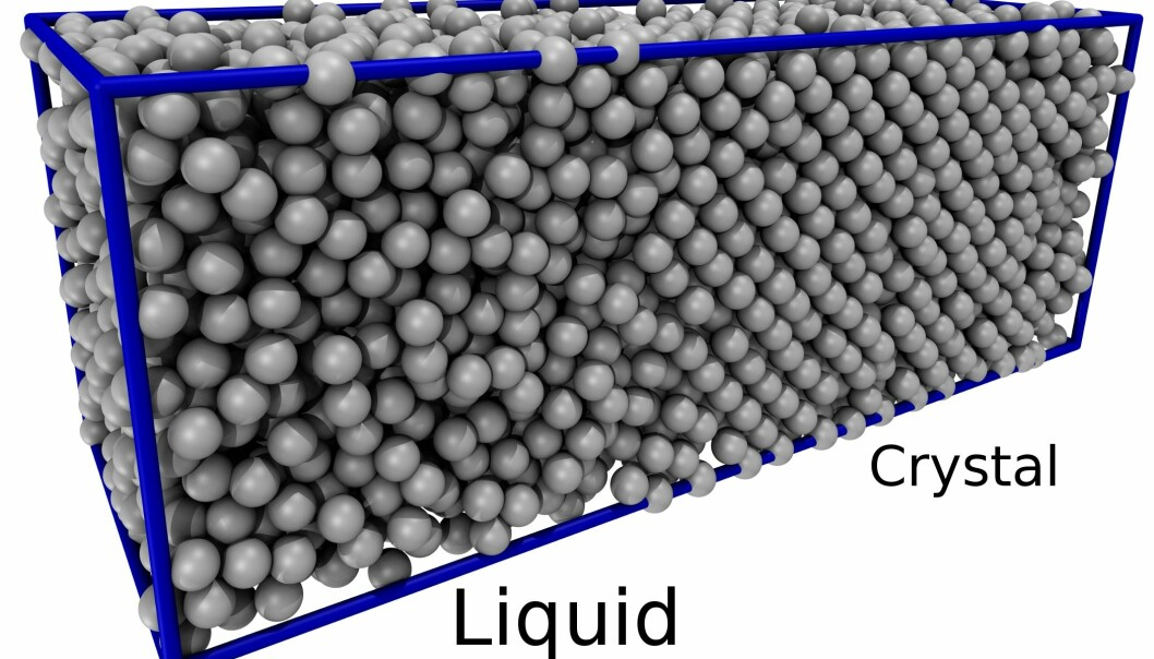 A computer model gives an insight into what happens at the moment that a metal melts. The atoms on the right of the image are arranged in a crystal lattice, while on the left they have melted into a fluid. (Illustration: Ulf R. Pedersen)