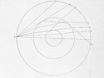 Three layered Earth model from Lehmann (1936) P', Publ. Bur Cent. Seism. Int.