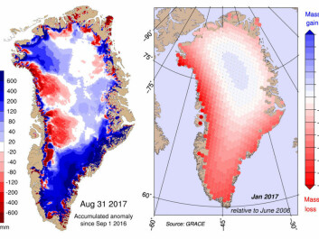 Left: Map showing the difference between the annual SMB this year compared with the 1981-2010 period (in mm of ice melt). Blue shows more ice gain than average and red shows more ice loss than average. Right: Map of total mass change (in metres of ice melt) between June 2006 and January 2017. Red shading indicates mass loss and blue shows gains. (Credit: DMI Polar Portal.)
