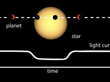 The transit method: Bigger planets cast a shadow on their star. We can see where the planet blocks the light and measure the planet's radius. (Illustration: NASA Ames)