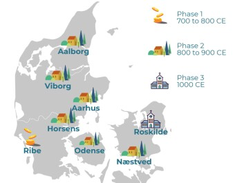 Danish towns and cities are thought to have developed in two phases. (Graphic: ScienceNordic)