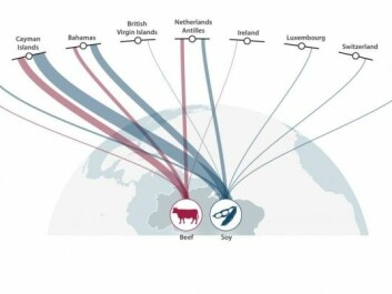 The figure shows the origins of money transfers. (Illustration: Stockholm Resilience Centre).