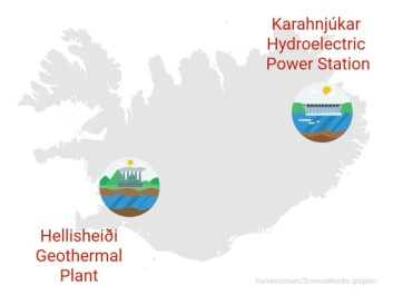 "In the study, we investigated the impacts of two large-scale power projects in Iceland: the Kárahnjúkar hydropower project in east Iceland, and the Hellisheiði geothermal plant in the southwest. They are the biggest power plants of their kind in the country. (Image: Forskerzonen / ScienceNordic. With graphics from <a href=""https://www.vecteezy.com"" target=""_blank"">Vecteezy.com</a>)"